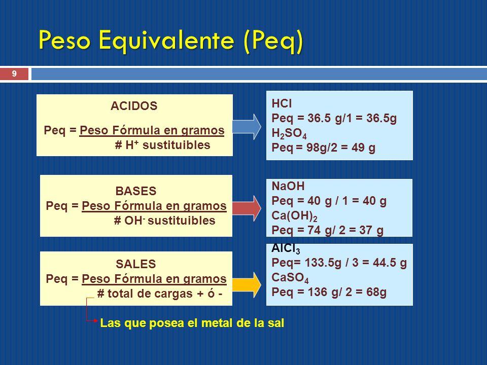 Peso Equivalente (Peq) 9 ACIDOS Peq = Peso Fórmula en gramos # H + sustituibles BASES Peq = Peso Fórmula en gramos # OH - sustituibles SALES Peq = Pes
