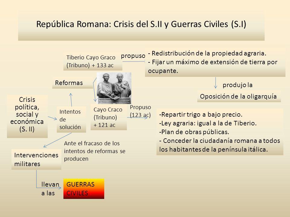 República Romana: Crisis del S.II y Guerras Civiles (S.I) Crisis política, social y económica (S. II) Intentos de solución Reformas Intervenciones mil