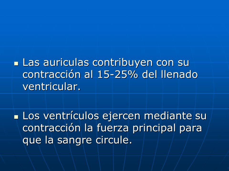Las auriculas contribuyen con su contracción al 15-25% del llenado ventricular. Las auriculas contribuyen con su contracción al 15-25% del llenado ven