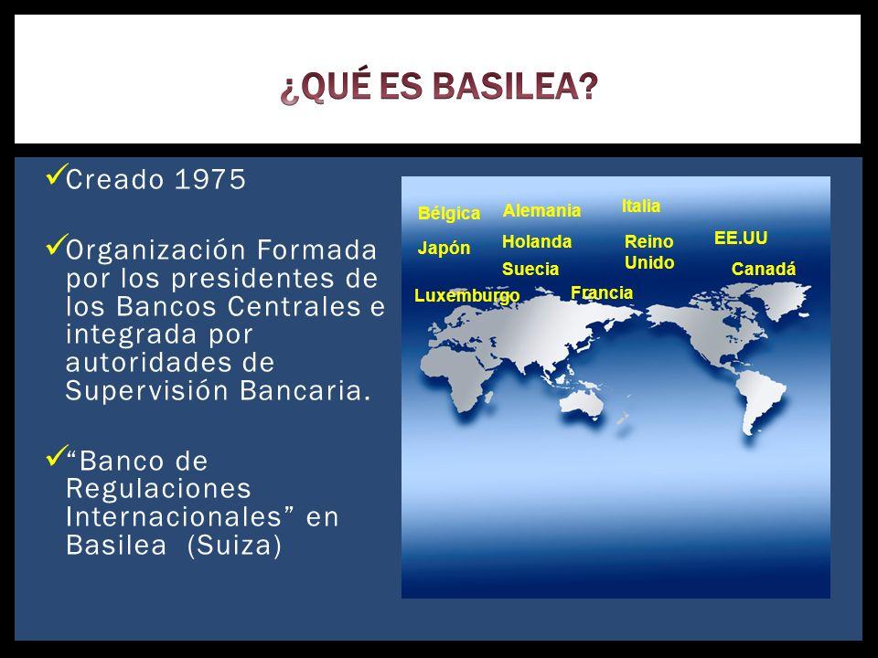 Creado 1975 Organización Formada por los presidentes de los Bancos Centrales e integrada por autoridades de Supervisión Bancaria. Banco de Regulacione