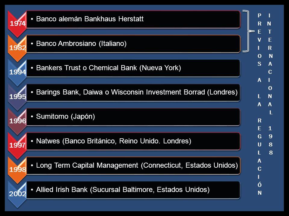 1974 Banco alemán Bankhaus Herstatt 1982 Banco Ambrosiano (Italiano) 1994 Bankers Trust o Chemical Bank (Nueva York) 1995 Barings Bank, Daiwa o Wiscon