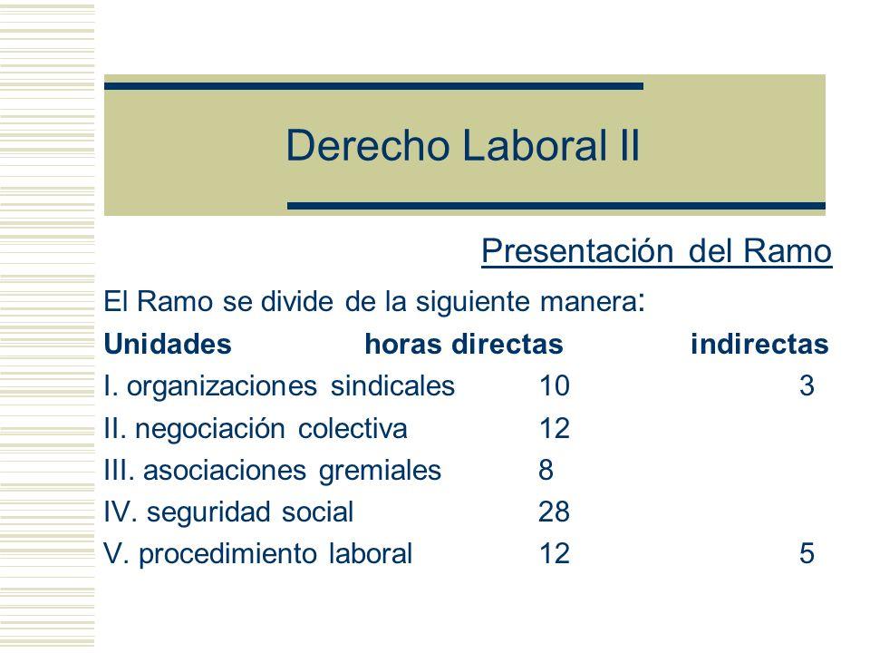 Derecho Laboral II Presentación del Ramo El Ramo se divide de la siguiente manera : Unidades horas directas indirectas I.