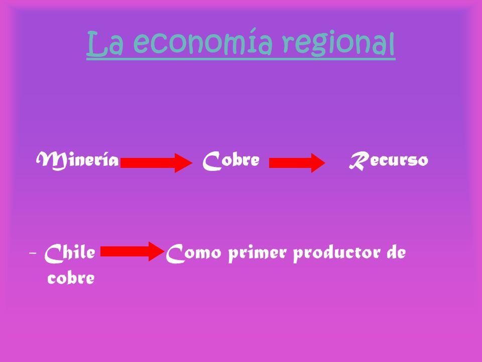 La economía regional Minería Cobre Recurso - Chile Como primer productor de cobre