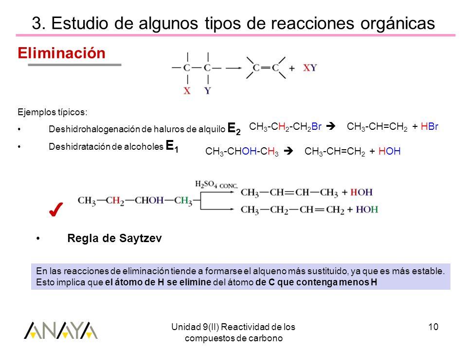 Unidad 9(II) Reactividad de los compuestos de carbono 10 3. Estudio de algunos tipos de reacciones orgánicas Eliminación Ejemplos típicos: Deshidrohal