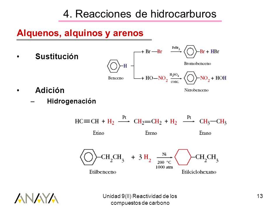 Unidad 9(II) Reactividad de los compuestos de carbono 13 4. Reacciones de hidrocarburos Alquenos, alquinos y arenos Sustitución Adición –Hidrogenación