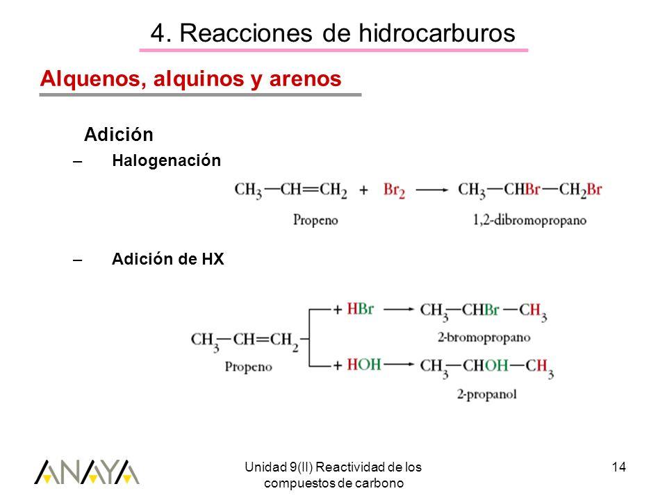 Unidad 9(II) Reactividad de los compuestos de carbono 14 4. Reacciones de hidrocarburos Alquenos, alquinos y arenos Adición –Halogenación –Adición de