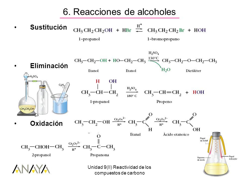 Unidad 9(II) Reactividad de los compuestos de carbono 16 6. Reacciones de alcoholes Sustitución Eliminación Oxidación