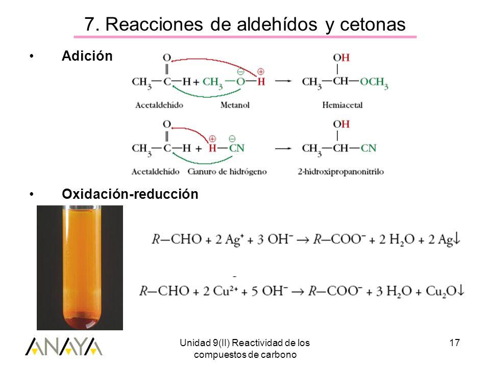 Unidad 9(II) Reactividad de los compuestos de carbono 17 7. Reacciones de aldehídos y cetonas Adición Oxidación-reducción