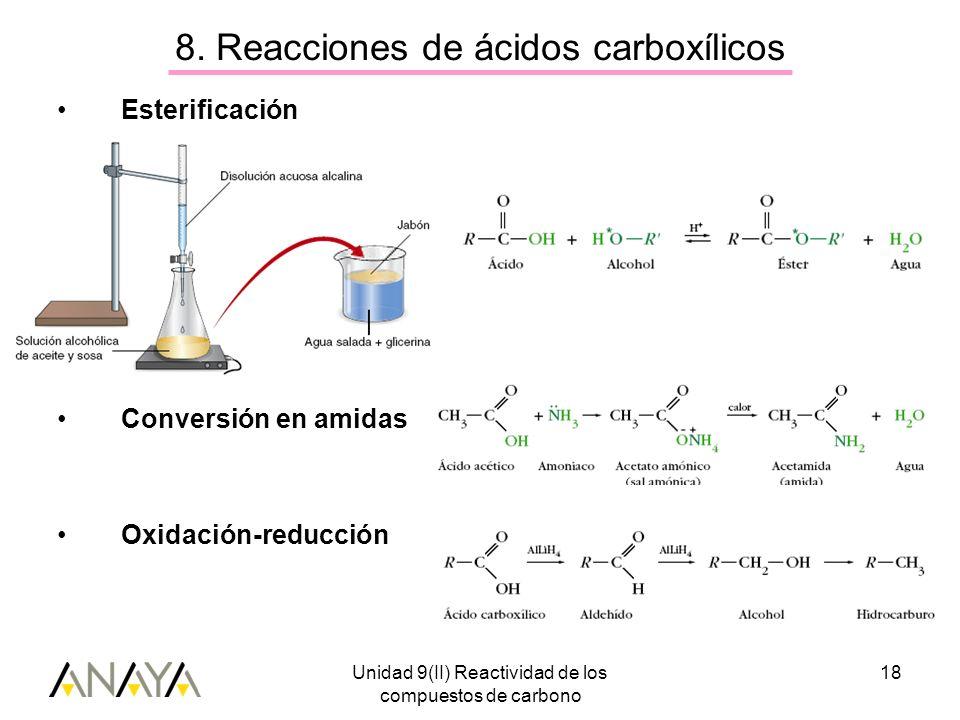 Unidad 9(II) Reactividad de los compuestos de carbono 18 8. Reacciones de ácidos carboxílicos Esterificación Conversión en amidas Oxidación-reducción