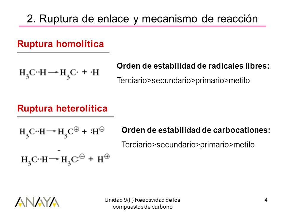 Unidad 9(II) Reactividad de los compuestos de carbono 4 2. Ruptura de enlace y mecanismo de reacción Ruptura homolítica Ruptura heterolítica Orden de