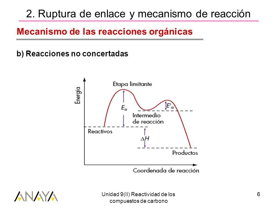 Unidad 9(II) Reactividad de los compuestos de carbono 6 2. Ruptura de enlace y mecanismo de reacción Mecanismo de las reacciones orgánicas b) Reaccion