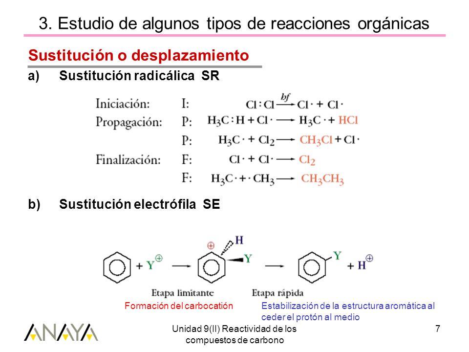 Unidad 9(II) Reactividad de los compuestos de carbono 7 3. Estudio de algunos tipos de reacciones orgánicas Sustitución o desplazamiento a)Sustitución