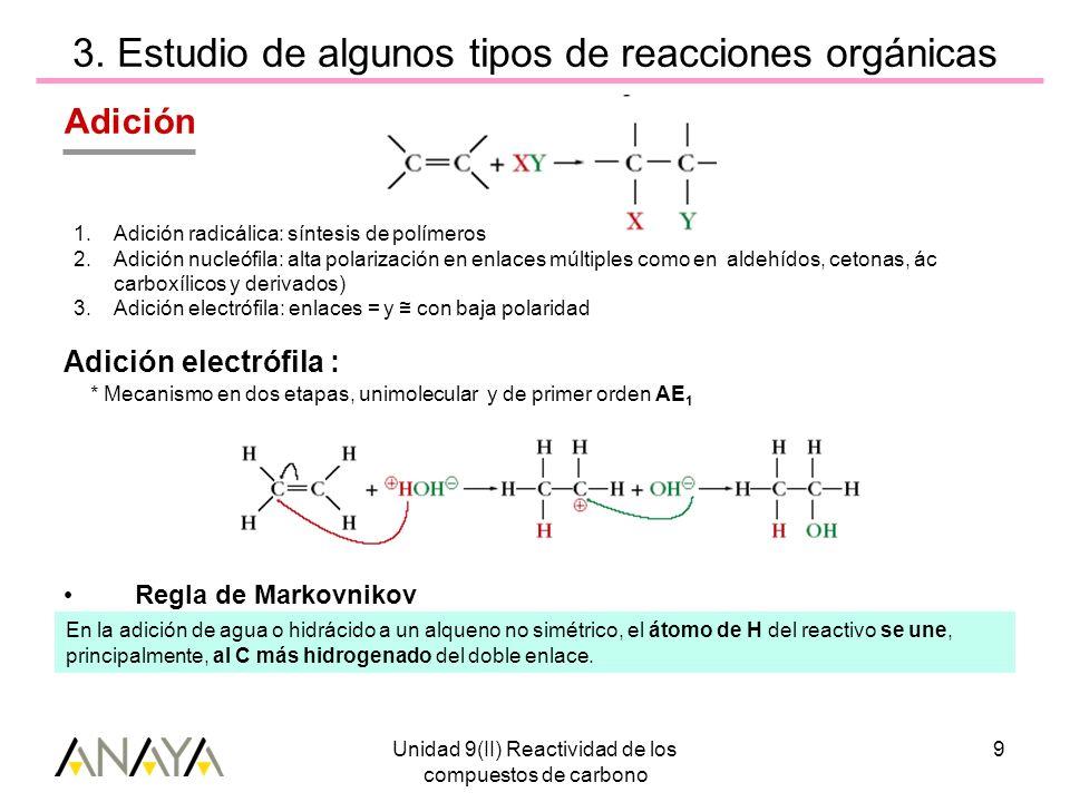 Unidad 9(II) Reactividad de los compuestos de carbono 9 3. Estudio de algunos tipos de reacciones orgánicas Adición Adición electrófila : Regla de Mar