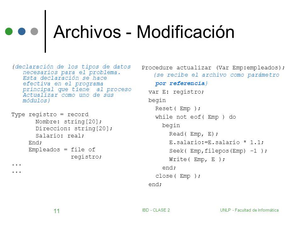 UNLP - Facultad de InformáticaIBD - CLASE 2 11 Archivos - Modificación {declaración de los tipos de datos necesarios para el problema. Esta declaració