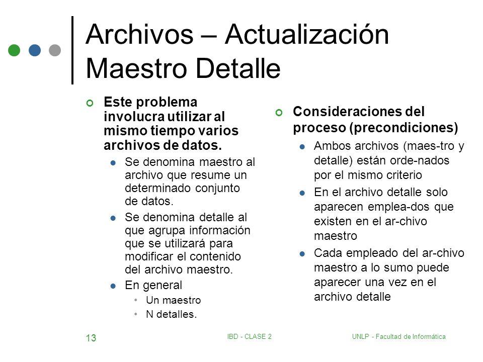 UNLP - Facultad de InformáticaIBD - CLASE 2 13 Archivos – Actualización Maestro Detalle Este problema involucra utilizar al mismo tiempo varios archiv