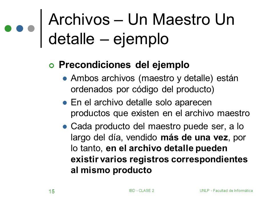 UNLP - Facultad de InformáticaIBD - CLASE 2 15 Archivos – Un Maestro Un detalle – ejemplo Precondiciones del ejemplo Ambos archivos (maestro y detalle