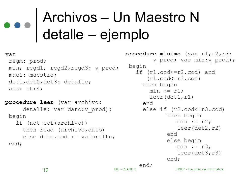 UNLP - Facultad de InformáticaIBD - CLASE 2 19 Archivos – Un Maestro N detalle – ejemplo var regm: prod; min, regd1, regd2,regd3: v_prod; mae1: maestr