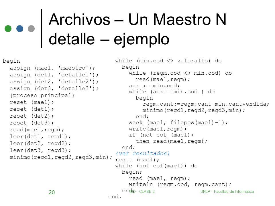 UNLP - Facultad de InformáticaIBD - CLASE 2 20 Archivos – Un Maestro N detalle – ejemplo begin assign (mae1, 'maestro'); assign (det1, 'detalle1'); as