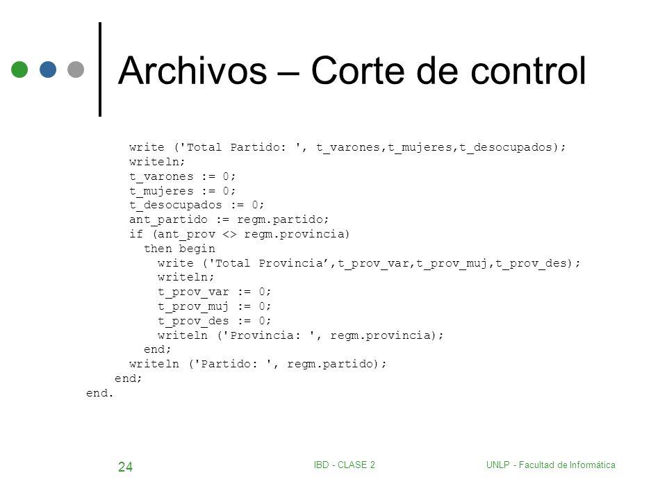 UNLP - Facultad de InformáticaIBD - CLASE 2 24 Archivos – Corte de control write ('Total Partido: ', t_varones,t_mujeres,t_desocupados); writeln; t_va