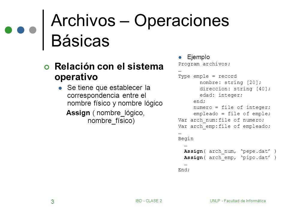 UNLP - Facultad de InformáticaIBD - CLASE 2 3 Archivos – Operaciones Básicas Relación con el sistema operativo Se tiene que establecer la corresponden