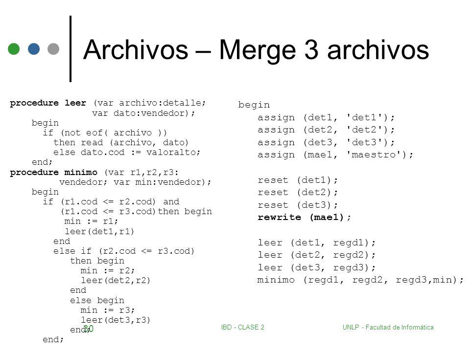 UNLP - Facultad de InformáticaIBD - CLASE 2 30 Archivos – Merge 3 archivos procedure leer (var archivo:detalle; var dato:vendedor); begin if (not eof(