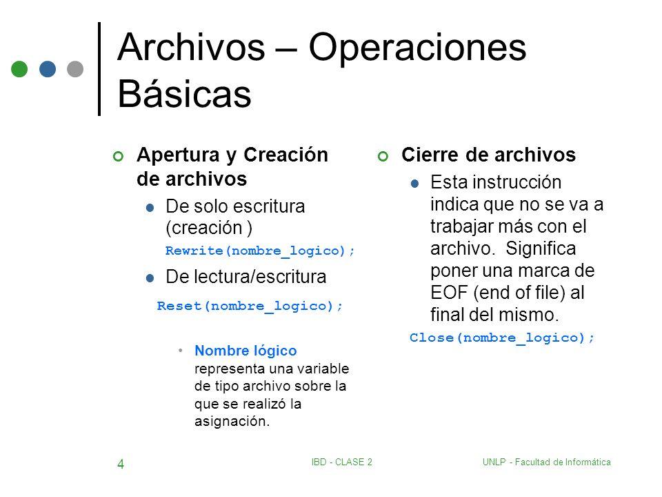 UNLP - Facultad de InformáticaIBD - CLASE 2 4 Archivos – Operaciones Básicas Apertura y Creación de archivos De solo escritura (creación ) Rewrite(nom