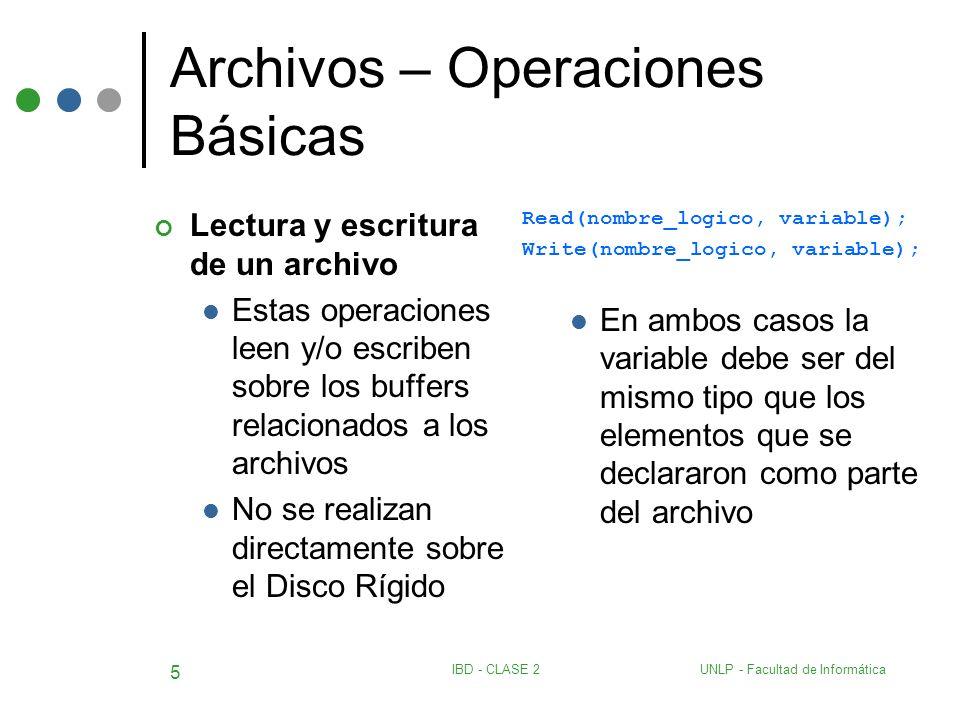 UNLP - Facultad de InformáticaIBD - CLASE 2 5 Archivos – Operaciones Básicas Lectura y escritura de un archivo Estas operaciones leen y/o escriben sob
