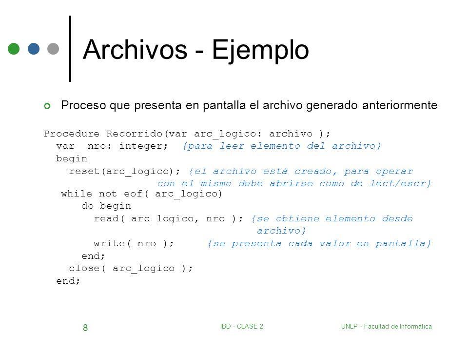 UNLP - Facultad de InformáticaIBD - CLASE 2 8 Archivos - Ejemplo Proceso que presenta en pantalla el archivo generado anteriormente Procedure Recorrid