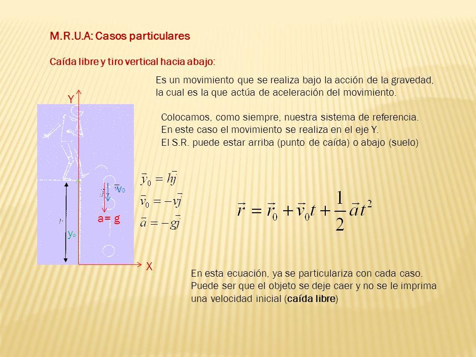 M.R.U.A: Casos particulares Caída libre y tiro vertical hacia abajo: Es un movimiento que se realiza bajo la acción de la gravedad, la cual es la que