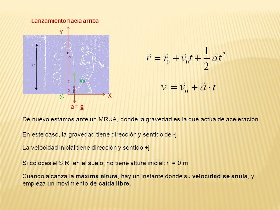Lanzamiento hacia arriba X Y a= g v0v0 yoyo De nuevo estamos ante un MRUA, donde la gravedad es la que actúa de aceleración En este caso, la gravedad