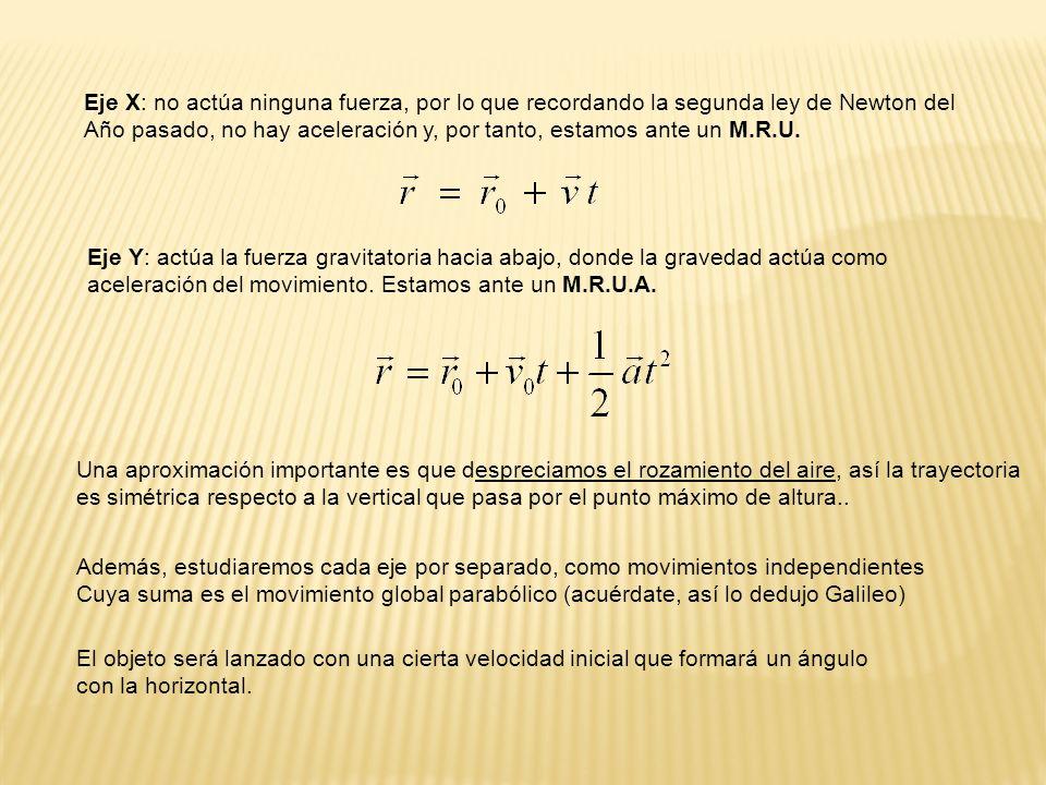 Eje X: no actúa ninguna fuerza, por lo que recordando la segunda ley de Newton del Año pasado, no hay aceleración y, por tanto, estamos ante un M.R.U.