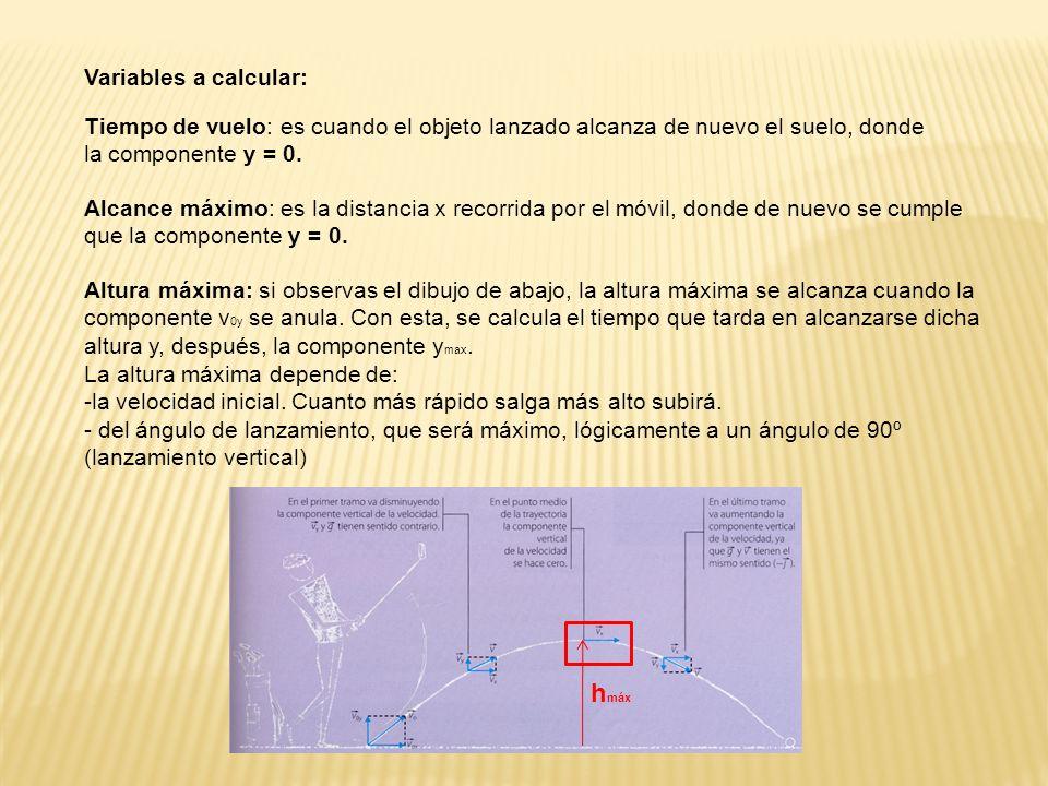 Variables a calcular: Tiempo de vuelo: es cuando el objeto lanzado alcanza de nuevo el suelo, donde la componente y = 0. Alcance máximo: es la distanc