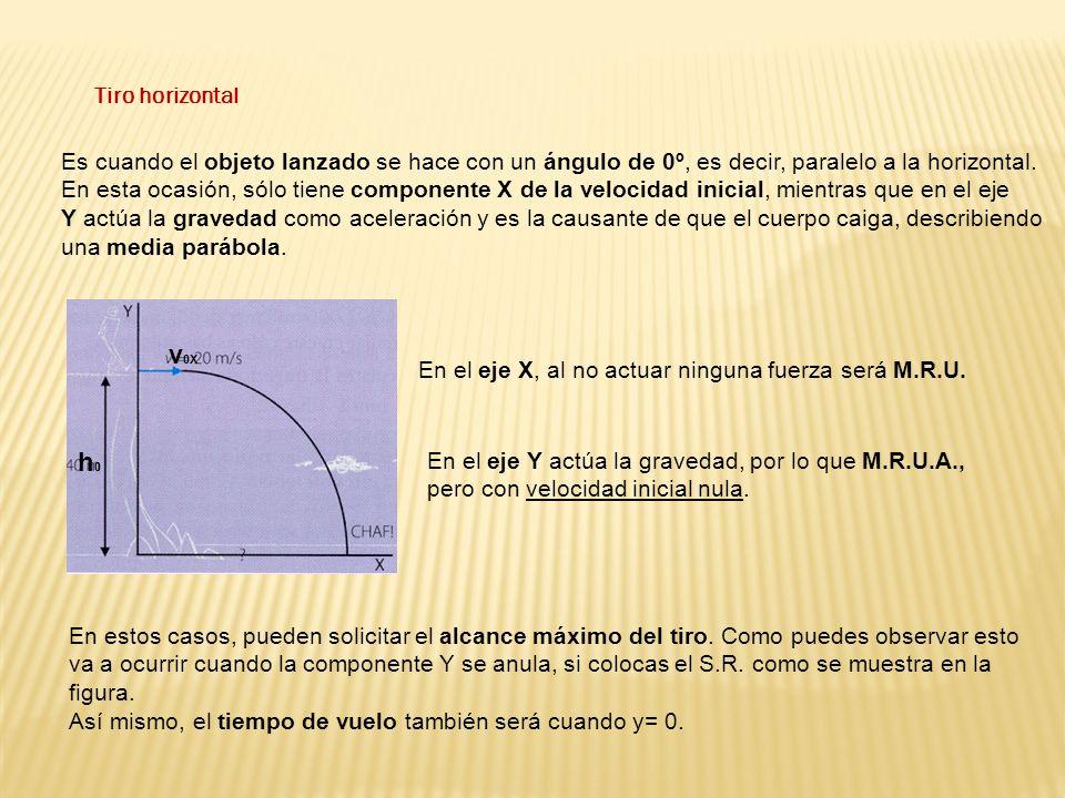 Tiro horizontal Es cuando el objeto lanzado se hace con un ángulo de 0º, es decir, paralelo a la horizontal. En esta ocasión, sólo tiene componente X