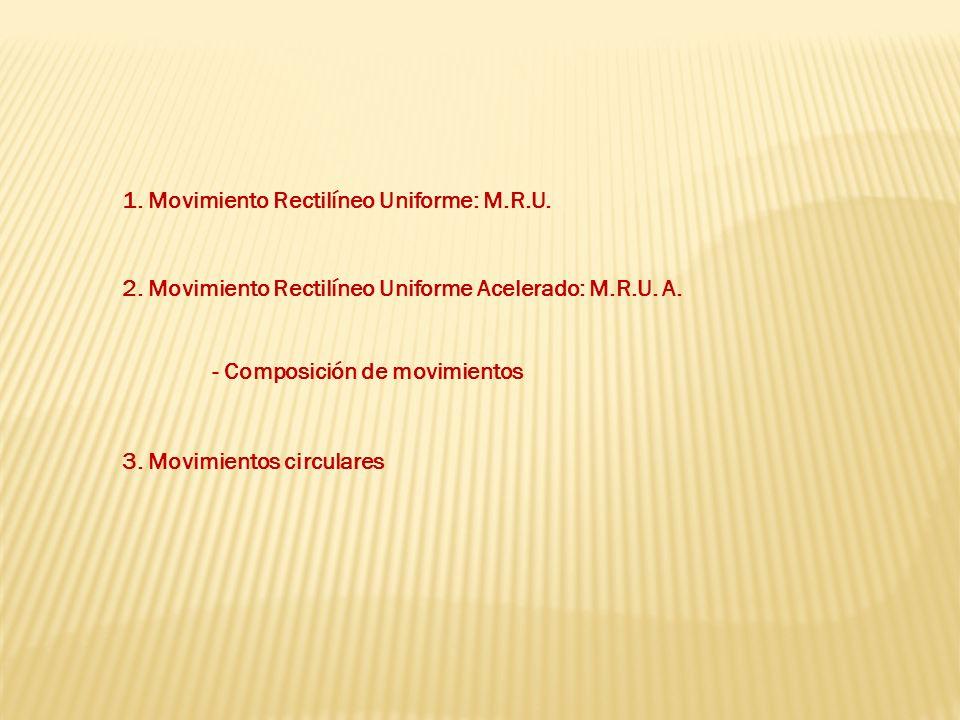 1. Movimiento Rectilíneo Uniforme: M.R.U. 2. Movimiento Rectilíneo Uniforme Acelerado: M.R.U. A. 3. Movimientos circulares - Composición de movimiento