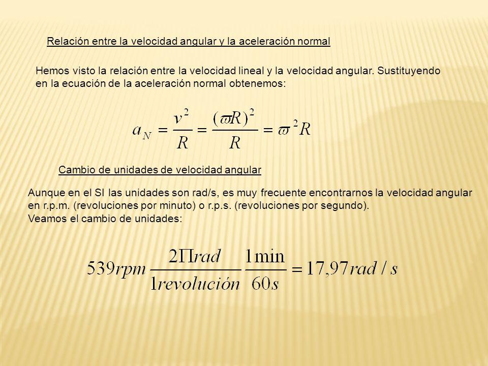 Relación entre la velocidad angular y la aceleración normal Hemos visto la relación entre la velocidad lineal y la velocidad angular. Sustituyendo en