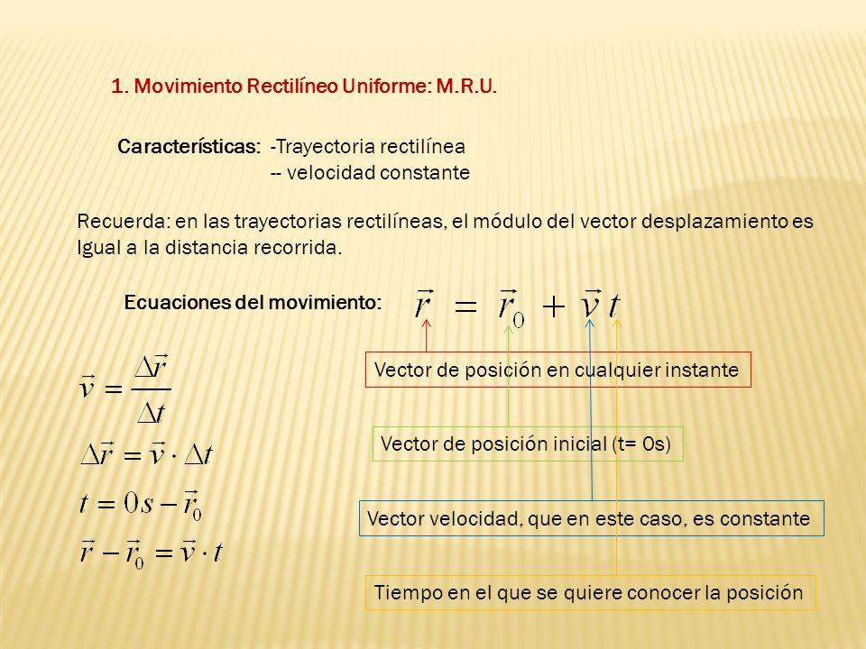 1. Movimiento Rectilíneo Uniforme: M.R.U. Características:-Trayectoria rectilínea -- velocidad constante Recuerda: en las trayectorias rectilíneas, el