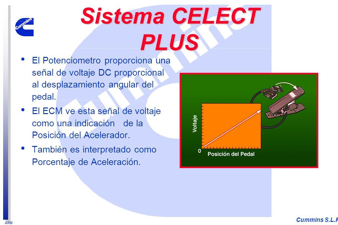 ARM Cummins S.L.P. El Potenciometro proporciona una señal de voltaje DC proporcional al desplazamiento angular del pedal. El ECM ve esta señal de volt