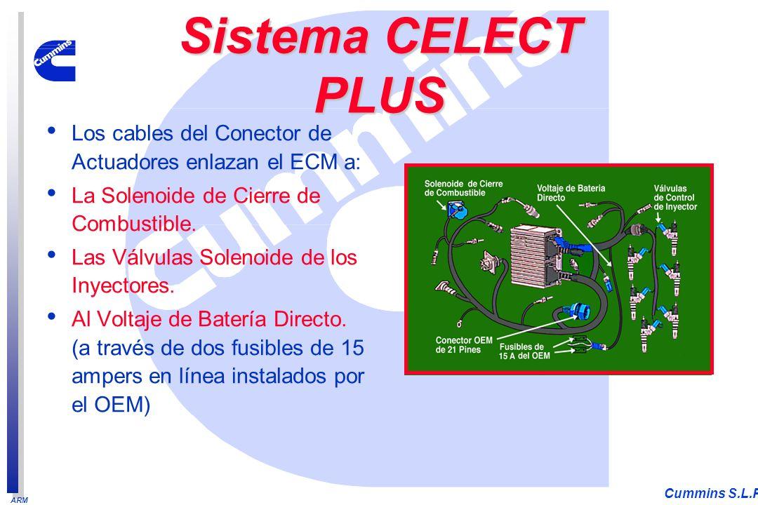 ARM Cummins S.L.P. Los cables del Conector de Actuadores enlazan el ECM a: La Solenoide de Cierre de Combustible. Las Válvulas Solenoide de los Inyect
