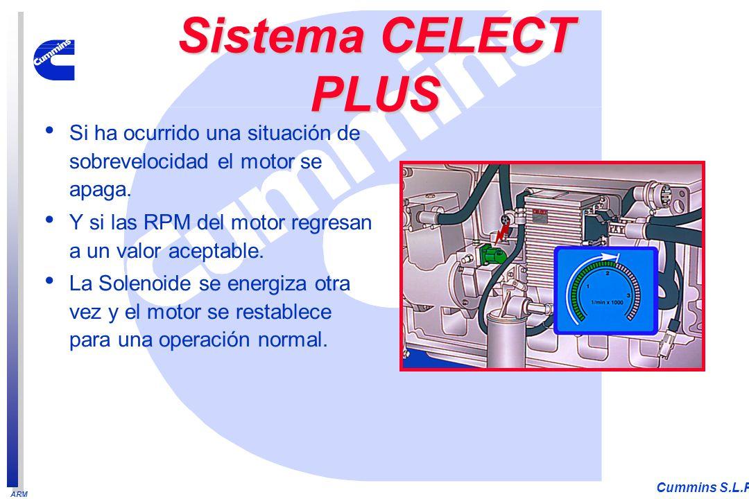 ARM Cummins S.L.P. Si ha ocurrido una situación de sobrevelocidad el motor se apaga. Y si las RPM del motor regresan a un valor aceptable. La Solenoid