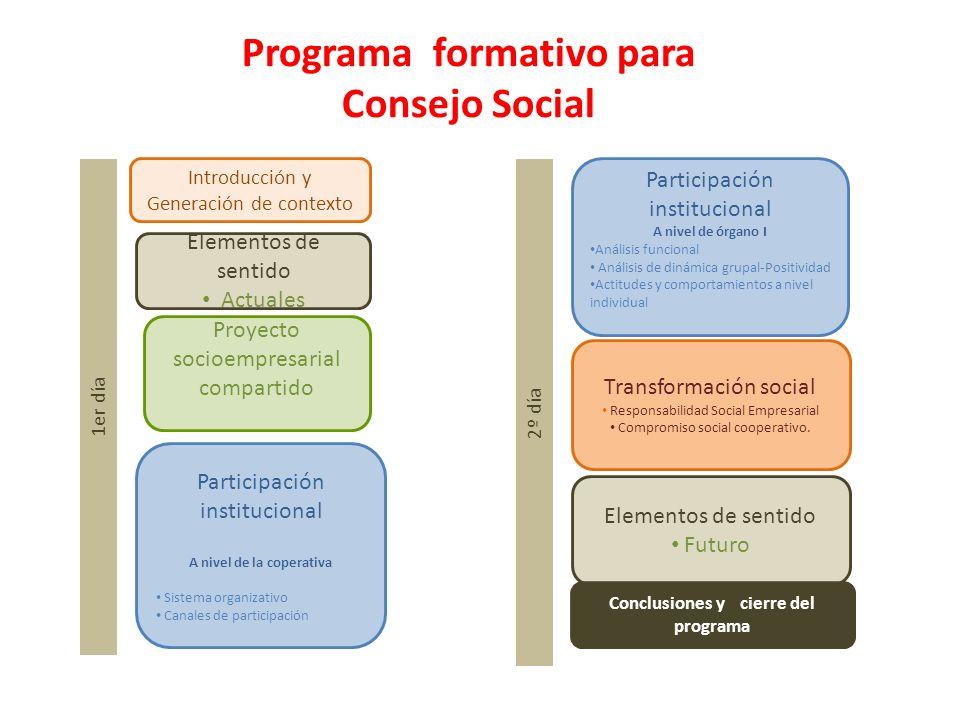 2 Programa formativo para Consejo Social Introducción y Generación de contexto Proyecto socioempresarial compartido Participación institucional A nive