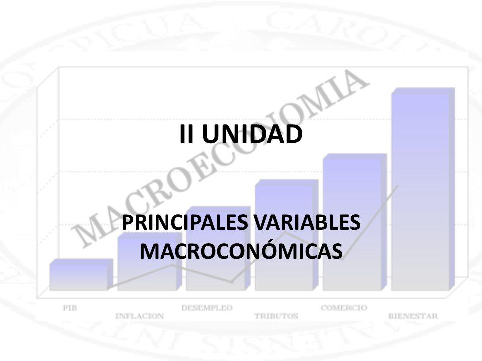 II UNIDAD PRINCIPALES VARIABLES MACROCONÓMICAS