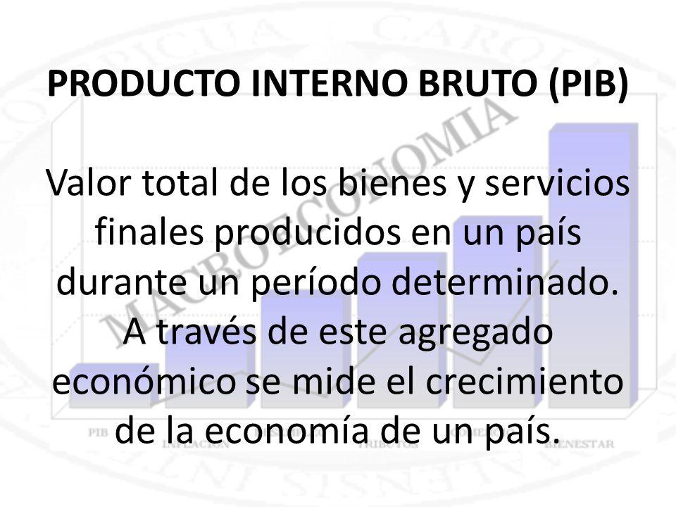 PRODUCTO INTERNO BRUTO (PIB) Valor total de los bienes y servicios finales producidos en un país durante un período determinado. A través de este agre
