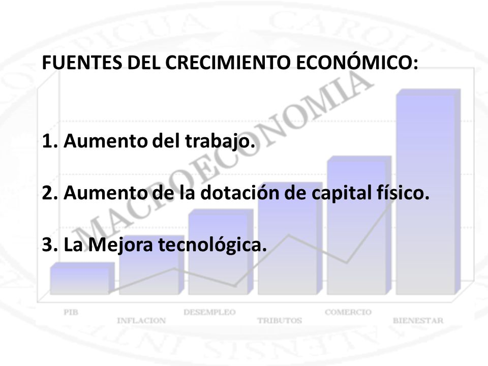 FUENTES DEL CRECIMIENTO ECONÓMICO: 1. Aumento del trabajo. 2. Aumento de la dotación de capital físico. 3. La Mejora tecnológica.