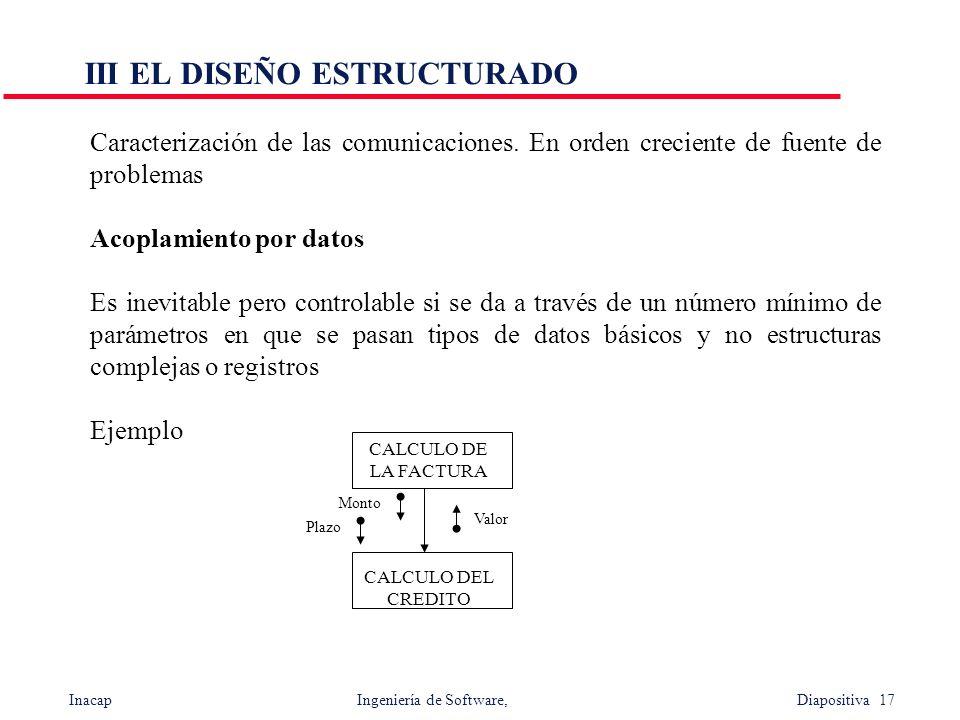 Inacap Ingeniería de Software, Diapositiva 17 III EL DISEÑO ESTRUCTURADO Caracterización de las comunicaciones. En orden creciente de fuente de proble