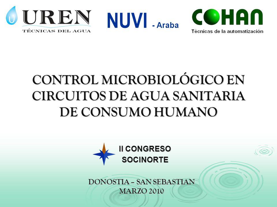 CONTROL MICROBIOLÓGICO EN CIRCUITOS DE AGUA SANITARIA DE CONSUMO HUMANO II CONGRESO SOCINORTE NUVI - Araba DONOSTIA – SAN SEBASTIAN MARZO 2010