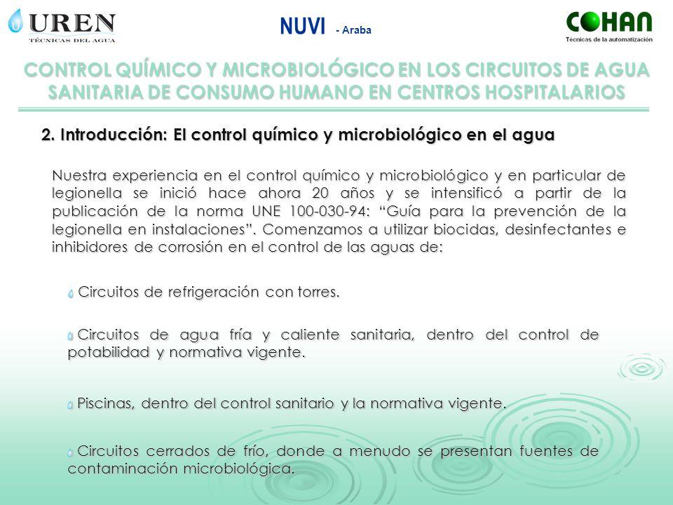 RESULTADOS ANALÍTICOS NUVI - Araba Nº de controles microbiológicos anuales en circuitos de Agua Sanitaria 200420052006200720082009