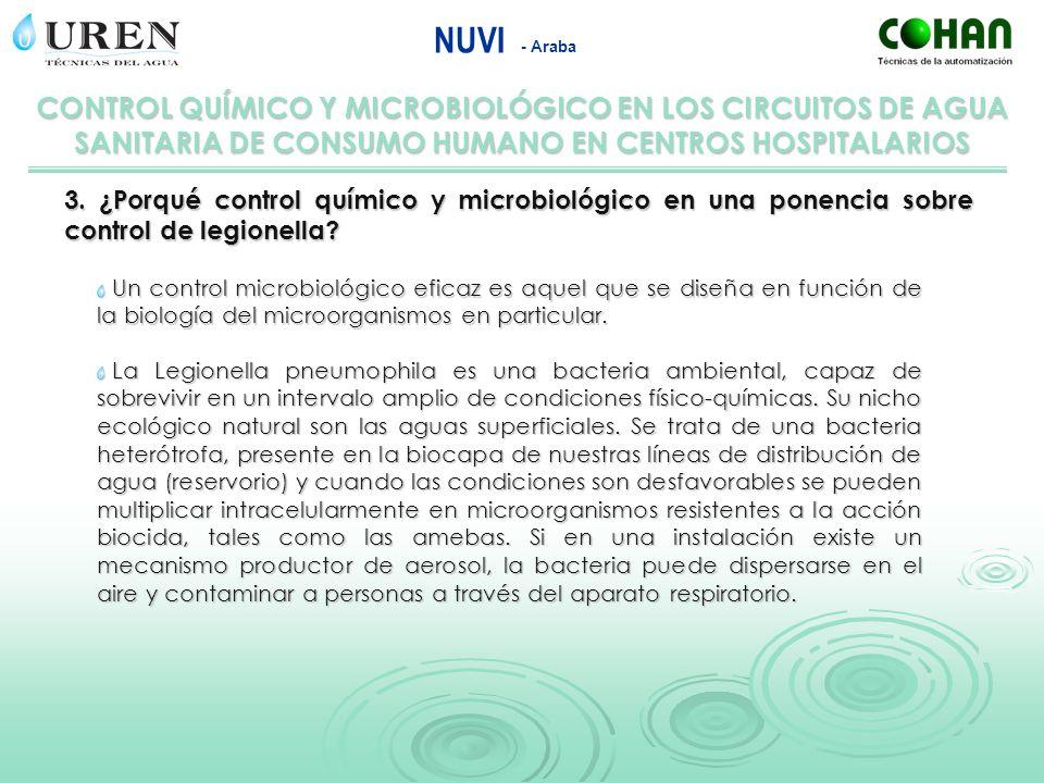 CONTROL QUÍMICO Y MICROBIOLÓGICO EN LOS CIRCUITOS DE AGUA SANITARIA DE CONSUMO HUMANO EN CENTROS HOSPITALARIOS NUVI - Araba 3. ¿Porqué control químico