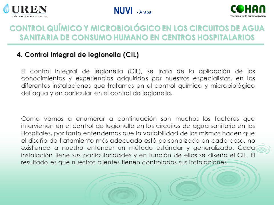CONTROL QUÍMICO Y MICROBIOLÓGICO EN LOS CIRCUITOS DE AGUA SANITARIA DE CONSUMO HUMANO EN CENTROS HOSPITALARIOS NUVI - Araba El control integral de leg