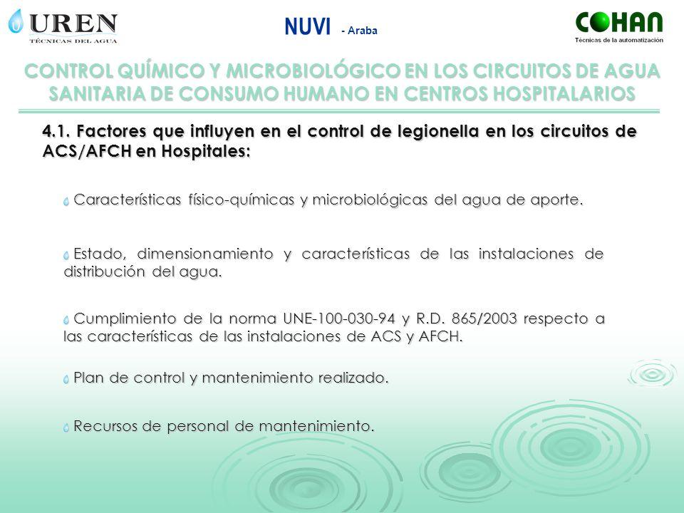 RESULTADOS ANALÍTICOS NUVI - Araba 20042005200620072008 2009 7,3% 7,8% 4,7% 5,5% 3,7% 4,3% 2,7% 3,0% 2,4% 2,9% 1,2% 2,7% Positivos Legionella Aerobios altos >100 ufc/ml Relación de positivos de Legionella VS Aerobios elevados en circuitos de agua sanitaria sin aplicar CIL