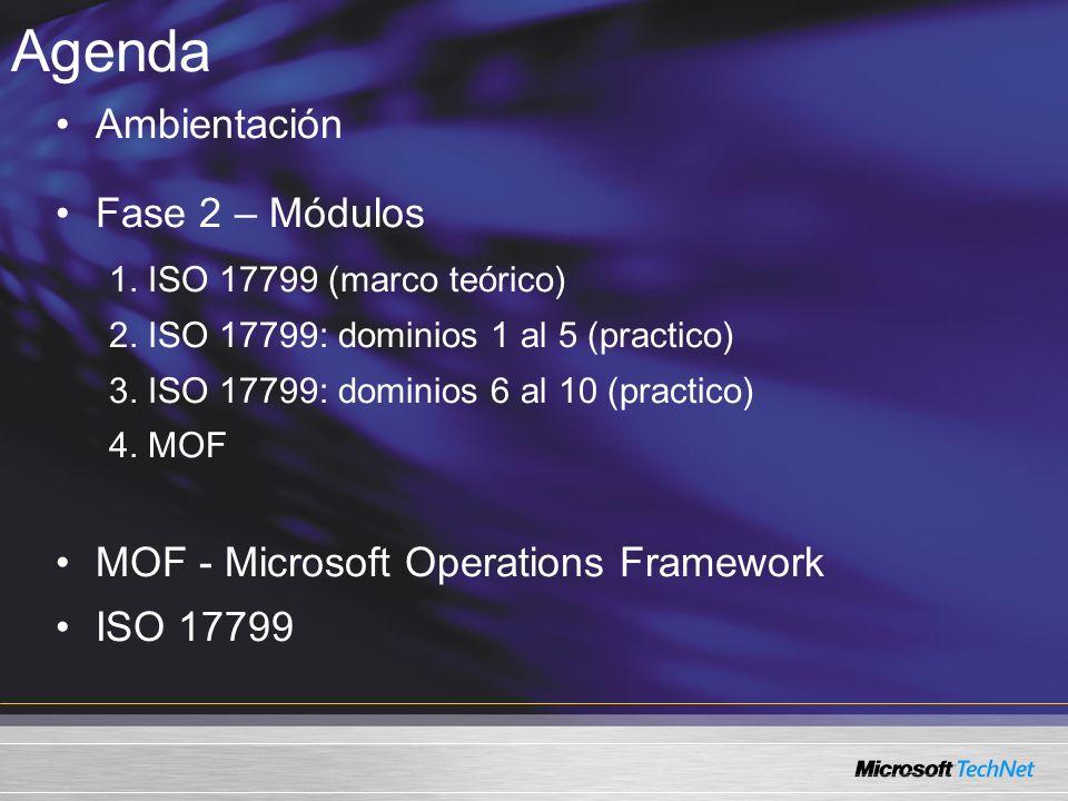 Ambientación Fase 2 – Módulos 1. ISO 17799 (marco teórico) 2. ISO 17799: dominios 1 al 5 (practico) 3. ISO 17799: dominios 6 al 10 (practico) 4. MOF M